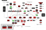 KEGG pathway as shown in Partek software
