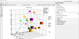 Scatter plot in Partek Genomics Suite