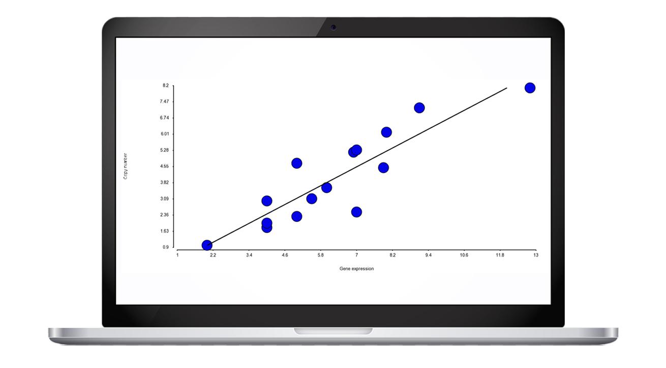 Copy number and gene integration scatter plot